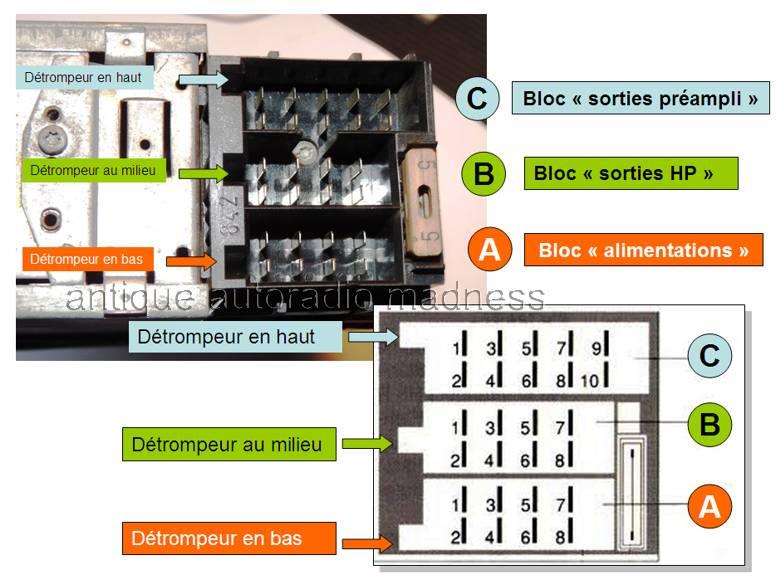 conseils techniques connecteur iso autoradio. Black Bedroom Furniture Sets. Home Design Ideas